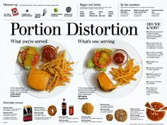 Portions, people...