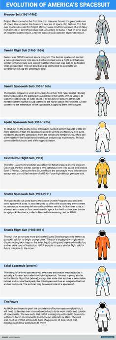 Astronaut hookup simulator ariane tips to lose weight