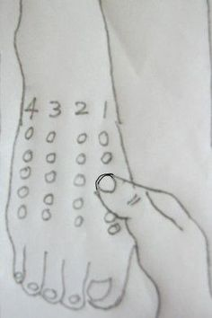 Acupressure for migraine.