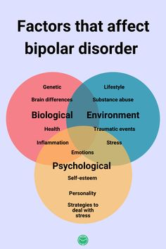 How to understand bipolar disorder Mental Health Resources, Mental Health Support, Mental And Emotional Health, Mental Health Quotes, Mental Health Issues, Mental Health Awareness, Mental Illness In Children, Bipolar Children, Causes Of Mental Illness