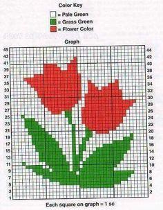 Gráfico da colcha tulipas