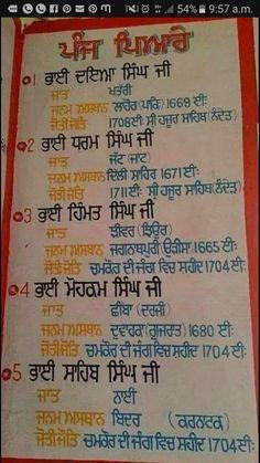 Sikh Quotes, Gurbani Quotes, Indian Quotes, Truth Quotes, Guru Granth Sahib Quotes, Sri Guru Granth Sahib, Punjabi Poems, Punjabi Quotes, General Knowledge Facts
