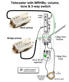 Seymour Duncan PRails wiring diagram  2 PRails, 1 Vol, 3 Way & onoffon Mini Toggle | Tips