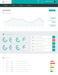 This is a dashboard UI for an electronics and automation system. The client asked for a flat and simple UI.
