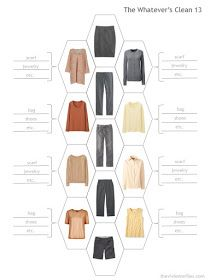 13 piece travel capsule wardrobe in charcoal grey, rust, peach and yellow