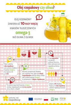 Co Polacy wiedzą o kwasach - Magazyn Food Forum Omega 3, Food And Drink, Healthy Eating, Fruit, Cooking, Poland, Cucina, Kochen, Healthy Foods