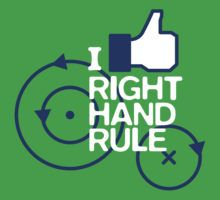 Right hand rule by puratura