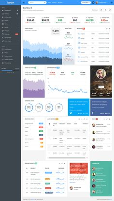 49 best html admin templates images on pinterest in 2018 coding kode responsive admin dashboard template htmladmin html download http malvernweather Image collections