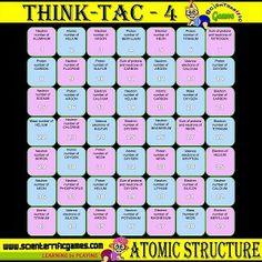 O level chemistry atomic structure igcse paper 1 chemistry atomic structure think tac 4 urtaz Images