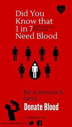 1 in 7 need blood | @Piktochart Infographic