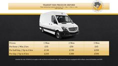 Oxfordshire Removals Man and Van Services Transit Van Prices in Oxford Man 2 Man, Office Relocation, House Movers, Removal Services, Oxford, How To Remove, Youtube