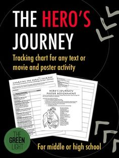 Use this three-page chart to help your students keep track of the steps in the Hero's Journey. The chart can be used with any text or movie.  Then, take your students' knowledge one step further by having them make a poster illustrating one key moment in the Hero's Journey.