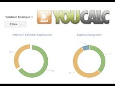 SuccessFactors Dashboard 2.0 and YouCalc Dashboard Builder - YouTube