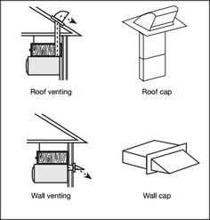 over the stove microwave venting options