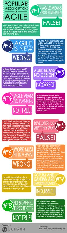 Popular Misconceptions of #Agile Thank you @allankellynet for the great content!