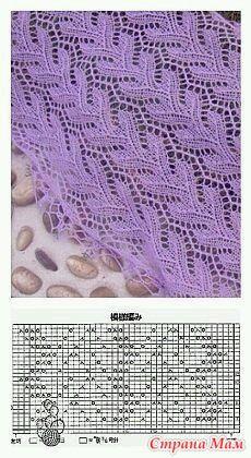 17 Ideas Knitting Machine Shawl Yarns – Awesome Knitting Ideas and Newest Knitting Models Lace Knitting Stitches, Lace Knitting Patterns, Knitting Charts, Lace Patterns, Knitting Designs, Baby Knitting, Stitch Patterns, Knitting Machine, Intarsia Knitting