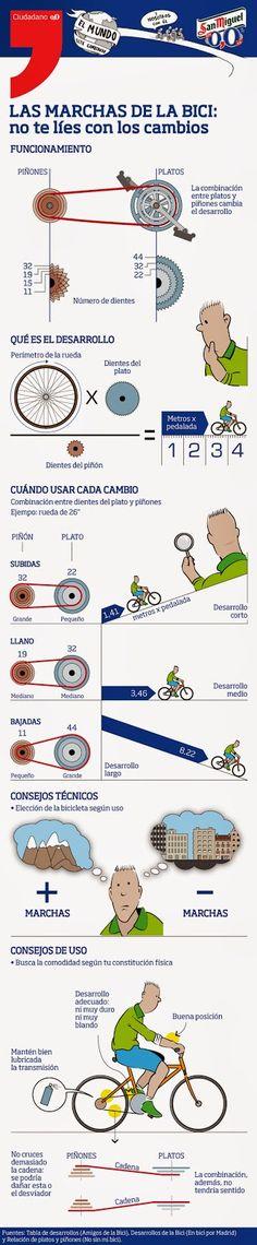 Cuando montamos en bici una de las mejores formas de salvar los desniveles que tenemos en nuestro recorrido es utilizar las combinacio...