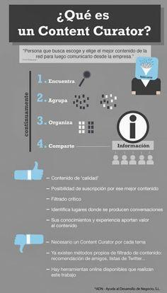 "#Infografia #CommunityManager ¿Qué es un ""Curador de Contenidos""? #TAVnews"