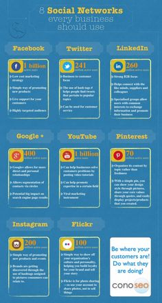 Social Media Marketing - Top Social Networks for Businesses in 2014