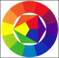 Most a színek csodálatos világába tehetsz egy rövid utazást. Korábban már esett szó a színekről, amikor a saját színtípusodat kerested. Akkor arra koncentráltunk, hogy melyek a természetes színeidet kiemelő árnyalatok és tónusok. Most arra keressük a választ, hogy a különböző színeknek milyen lélektani hatása van. Ennek is nagy a jelentősége az öltözködésben, hiszen a színekkel is üzenünk.