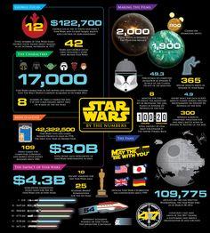su14-star-wars-infographic.jpg (3301×3676)