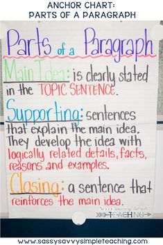 Writing Anchor Chart for Parts of a Paragraph. anchor chart The Best Anchor ChartsParagraph Writing Anchor Chart for Parts of a Paragraph. anchor chart The Best Anchor Charts Writing Lessons, Teaching Writing, Writing Skills, Kindergarten Writing, Writing Process, Writing Ideas, Creative Writing, Teaching Ideas, Paragraph Writing