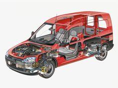 2001-2005 Opel Combo (C) - Illustration unattributed