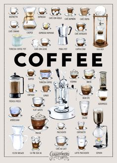 Coffee poster with recepies and brewing methodes. – Guggenheimer Coffee Coffee poster with recepies and brewing methodes. Coffee poster with recepies and brewing methodes. Coffee Menu, Coffee Brewer, Coffee Type, I Love Coffee, Coffee Art, Coffee Drinks, Coffee Barista, Coffee Vodka, Krups Coffee