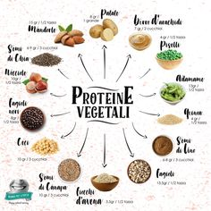 Veg Recipes, Light Recipes, Organic Recipes, Wine Recipes, Healthy Recipes, Healthy Life, Healthy Eating, Vegetarian Menu, Juice Plus