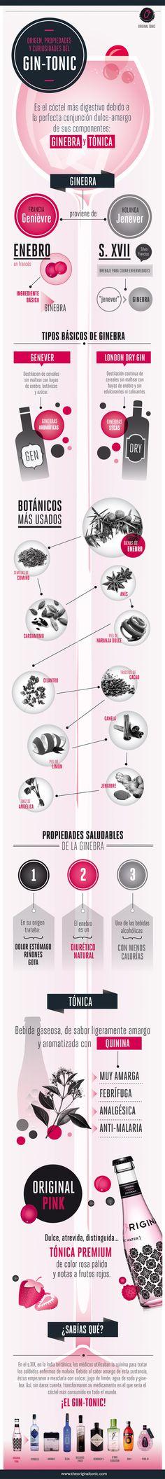 Origen, propiedades y curiosidades del gin-tonic en una infografía de lo más…