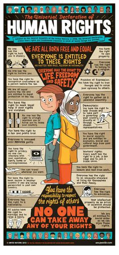 Brilliant infographie about human rights.. | #WeAreAllSame #WeAreAllEqual #BeCarefull #LifeisTooShort #DontBreakHearts #infographic #infographie #humanrights #important #checkout