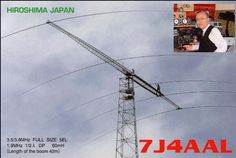 Japan  59.4mH 3.8/3.5MHz 5-Element Yagi (Full-Size) on 80m