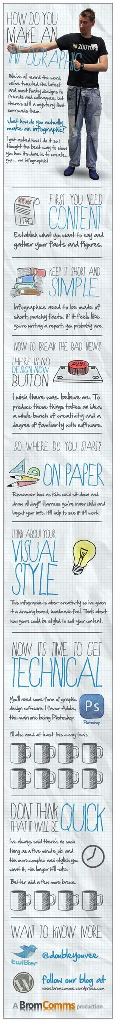 An Infographic on how to make an Infographic