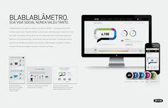 TIM beta – Blablablâmetro | Clube de Criação