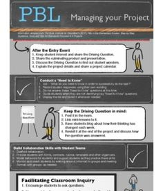 PBL Infographic-Managing Your Project (created by #INeLearn educator @hoosier_teacher)