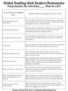 Guided Reading Update: Good Readers statements