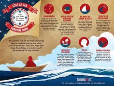 Lost At Sea Survival Guide | Tips And Tricks | Evenwith limited resources and unknown dangers, it is still possible to survive if you're equipped with the proper knowledge. | https://survivallife.com/lost-at-sea-survival-guide/