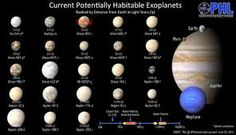 Image result for earth like planets