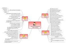 Personal Development SWOT Analysis free mind map download