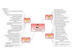 Personal Development SWOT Analysis   free MindGenius mind map download   Biggerplate