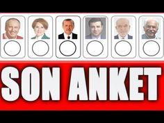 Mak Anket Sonuçları Recep Tayyip Erdoğan'ın oyu yüzde kaç?