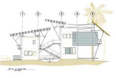 Casa_chulamar_ochaita_galvez_p7_elevacion_casa__4