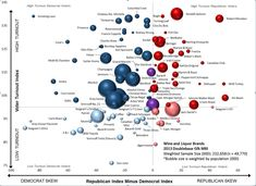 What your favorite drink says about your politics, in one chart - The Washington Post