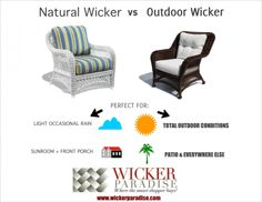 Wicker furniture is a woven style used in all weather conditions and also indoors. Which type of area requires natural wicker and which area requires