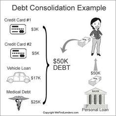 Payday loan shops preston photo 9