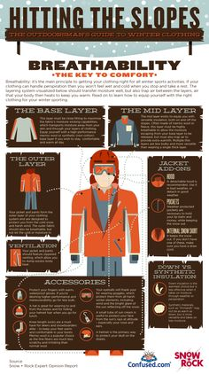 Guide to Winter Clothing - learn what to wear in the snow to keep you warm & safe. http://www.powderwhite.com/blog/ski-gear/guide-to-winter-clothing/