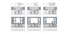 lavandino cucina sotto finestra