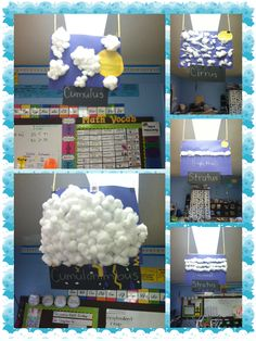Cloud types, 3rd grade. The kids made the clouds and the type of weather produced by the cloud. Each table has a diff cloud over it and I will dismiss the kids by describing the cloud and/or the weather - they will line up if I've described their cloud. Signs are attached by clips so I'll move the signs weekly. Science, Visual Art