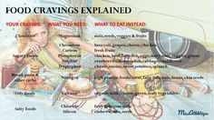Food Cravings explained. how to avoid snacking.