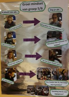 Een eigen mindset poster Fixed Mindset, Growth Mindset, Classroom Inspiration, Work Inspiration, Teach Like A Champion, Coaching, Visible Learning, Classroom Behavior Management, Leader In Me